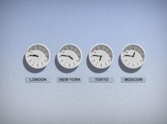 różnice czasu