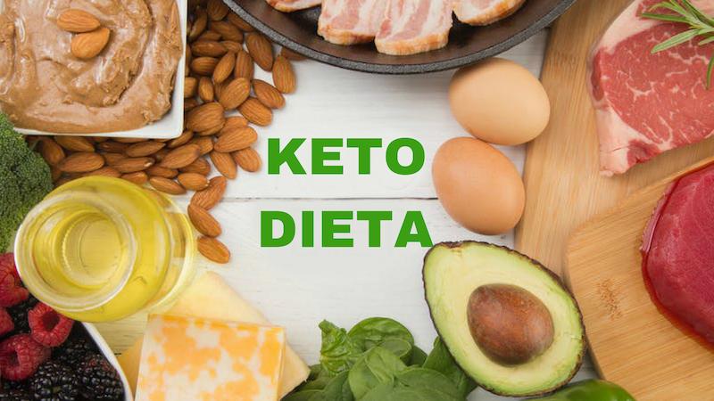 Jedz Tluszcz I Spalaj Tluszcz Jak Dziala Dieta Ketogeniczna